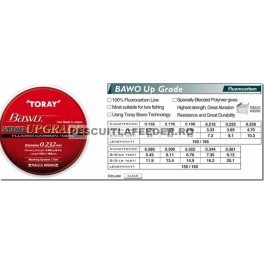 Fir Fluorocarbon Toray Super Hard Bawo Upgrade - 150m